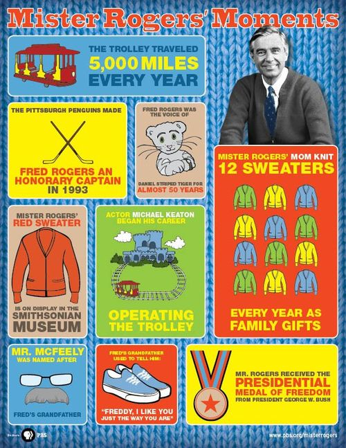 Mister rogers infographic